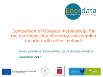 Comparison of Odyssee methodology for the decomposition of energy consumption variation with other methods