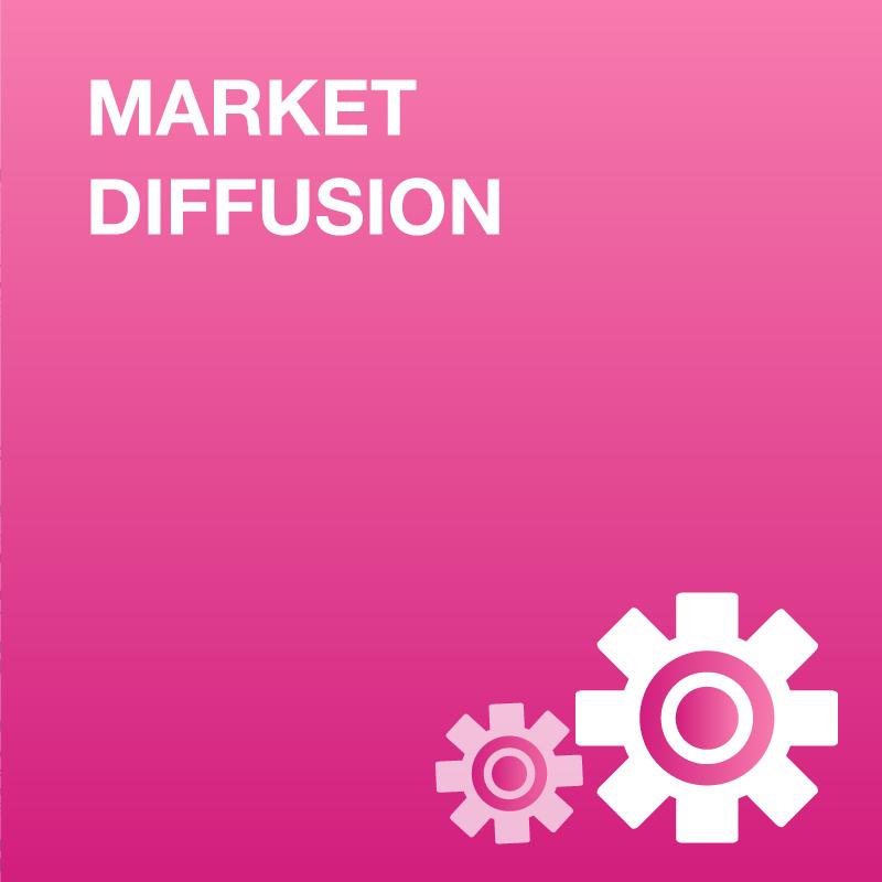 Data tool Market Diffusion